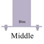 COLUMN BOTTOM MIDDLE TEXT 253x253px